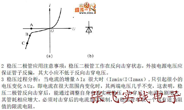 1 稳压二极管的特性曲线